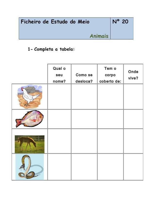 1- Completa a tabela: Ficheiro de Estudo do Meio Animais Nº 20 Qual o seu nome? Como se desloca? Tem o corpo coberto de: O...