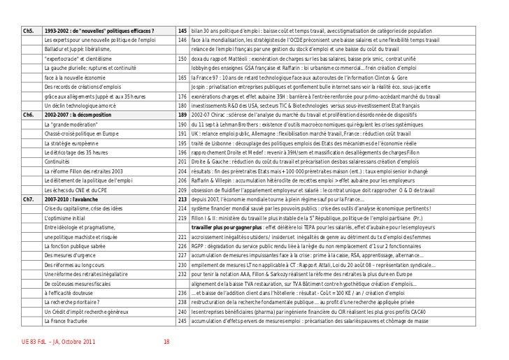 """Ch5.    1993-2002 : de """"nouvelles"""" politiques efficaces ?          145 bilan 30 ans politique d'emploi : baisse coût et te..."""