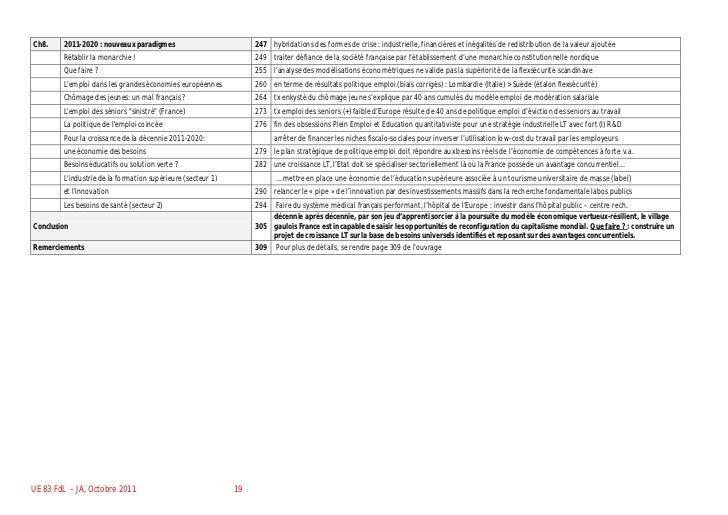 Ch8.    2011-2020 : nouveaux paradigmes                           247 hybridations des formes de crise : industrielle, fin...