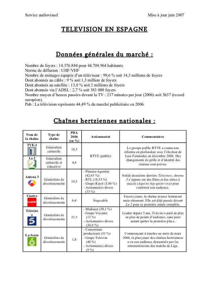 Service audiovisuel                                                               Mise à jour juin 2007                   ...