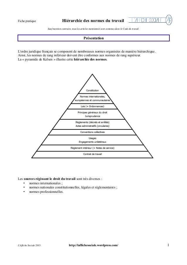 Fiche pratique  Hiérarchie des normes du travail Sauf mention contraire, tous les articles mentionnés sont contenus dans l...