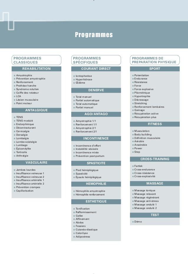 Programmes ■ Amyotrophie ■ Prévention amyotrophie ■ Renforcement ■ Prothèse hanche ■ Syndrome rotulien ■ Coiffe des rotate...