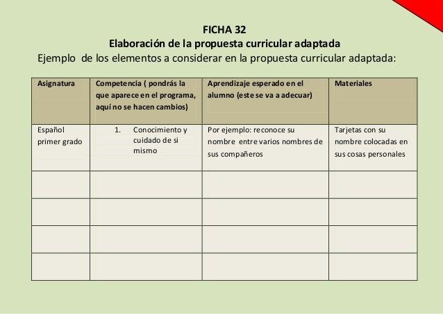 FICHA 32 Elaboración de la propuesta curricular adaptada Ejemplo de los elementos a considerar en la propuesta curricular ...