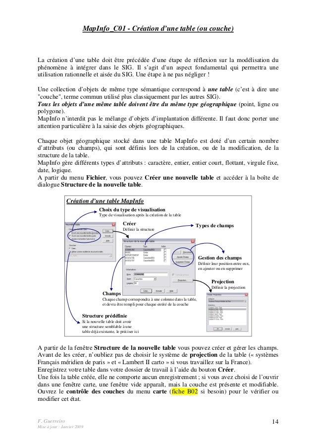 F. Guerreiro Mise à jour : Janvier 2009 14 MapInfo_C01 - Création d'une table (ou couche) La création d'une table doit êtr...