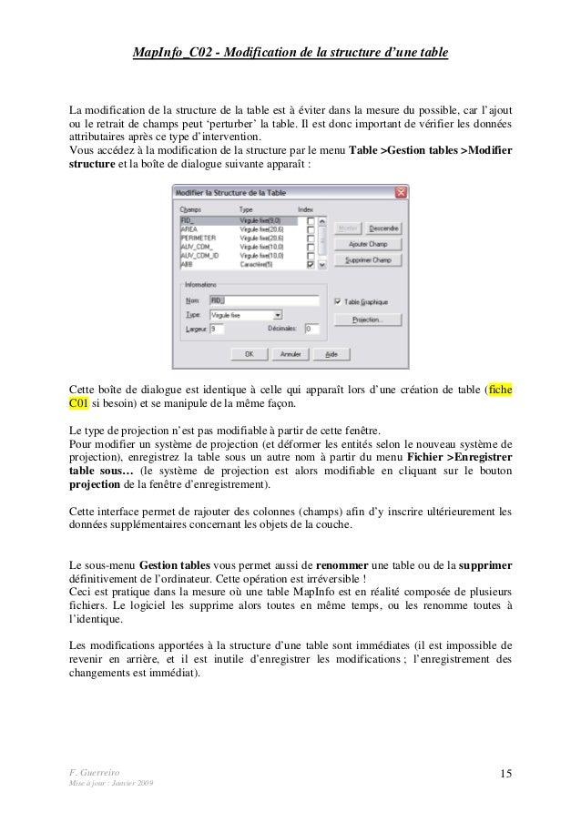 F. Guerreiro Mise à jour : Janvier 2009 15 MapInfo_C02 - Modification de la structure d'une table La modification de la st...