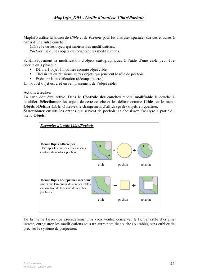 F. Guerreiro Mise à jour : Janvier 2009 25 MapInfo_D05 - Outils d'analyse Cible/Pochoir MapInfo utilise la notion de Cible...