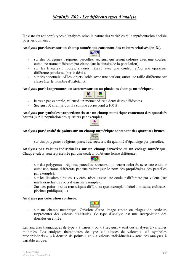 F. Guerreiro Mise à jour : Janvier 2009 28 MapInfo_E02 - Les différents types d'analyse Il existe six (ou sept) types d'an...