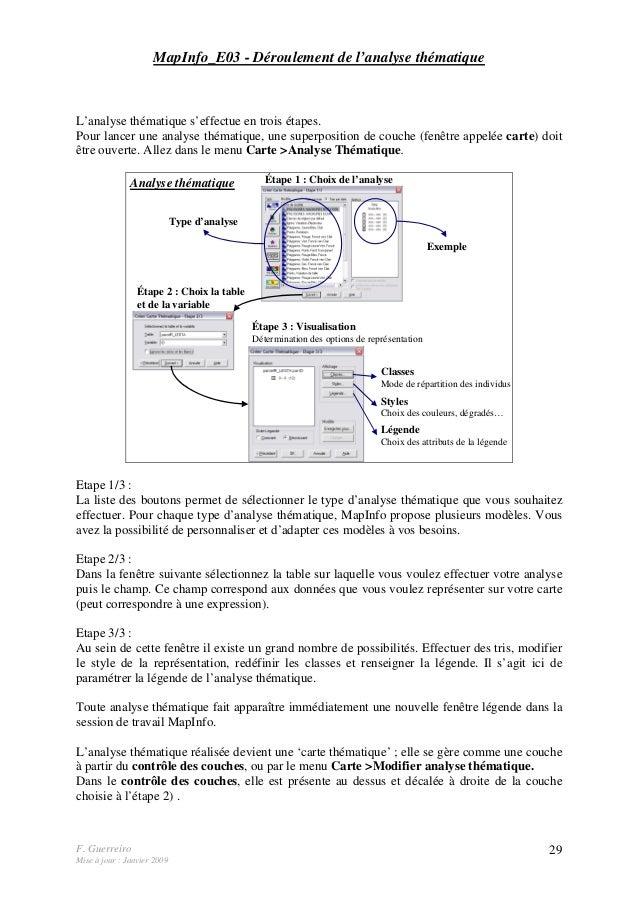 F. Guerreiro Mise à jour : Janvier 2009 29 MapInfo_E03 - Déroulement de l'analyse thématique L'analyse thématique s'effect...