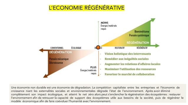 L'ECONOMIE RÉGÉNÉRATIVE Une économie non durable est une économie de dégradation. La compétition capitaliste entre les ent...