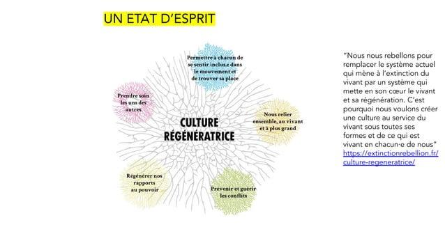 """UN ETAT D'ESPRIT """"Nous nous rebellons pour remplacer le système actuel qui mène à l'extinction du vivant par un système qu..."""