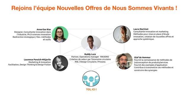 Laura Martinet Consultante Innovation et marketing Méthodes pour mise en place d'étude innovation, création de nouvelles o...