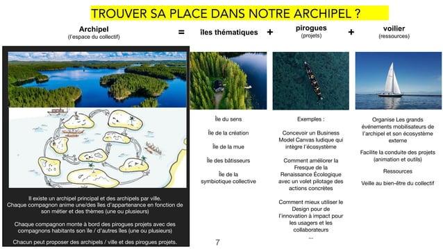 7 pirogues (projets) Organise Les grands événements mobilisateurs de l'archipel et son écosystème externe Facilite la cond...