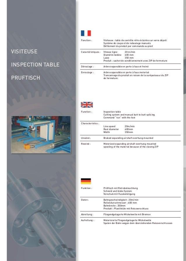 VISITEUSEINSPECTION TABLEPRUFTISCH                   Fonction :           Visiteuse : table de contrôle rétro éclairée sur...