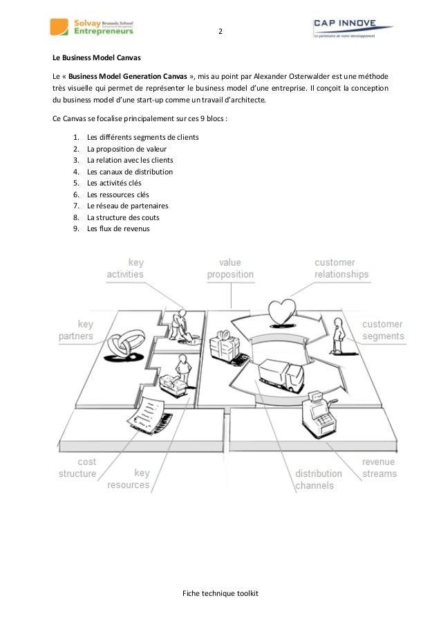 comment d velopper un bon business model pour mon projet d. Black Bedroom Furniture Sets. Home Design Ideas