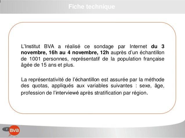 2 Fiche technique L'Institut BVA a réalisé ce sondage par Internet du 3 novembre, 16h au 4 novembre, 12h auprès d'un échan...