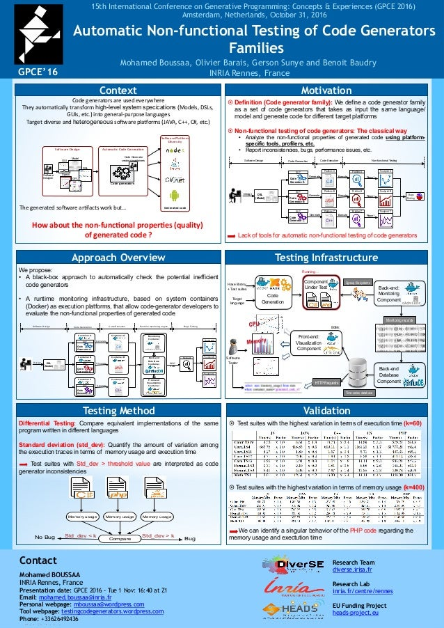 Automatic Non-functional Testing of Code Generators Families Mohamed Boussaa, Olivier Barais, Gerson Sunye and Benoit Baud...