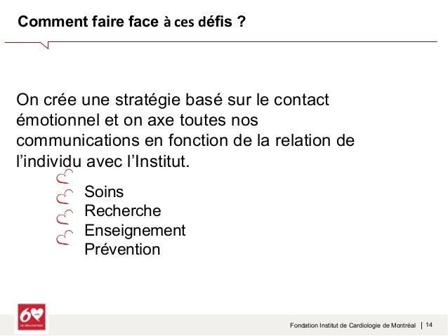 Fondation Institut de Cardiologie de Montréal   15  Comment y arriver ?  ▪ Analyser la base de données des  donateurs actu...