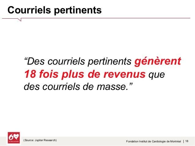 Fondation Institut de Cardiologie de Montréal     Donateurs vs Non donateurs   Participants aux activités  vs Non partic...