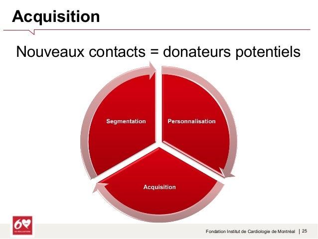  Notoriété augmentée  (40% acquisition contacts 2013 vs 2014)   Impact majeur sur les visites de leur site web   Contac...