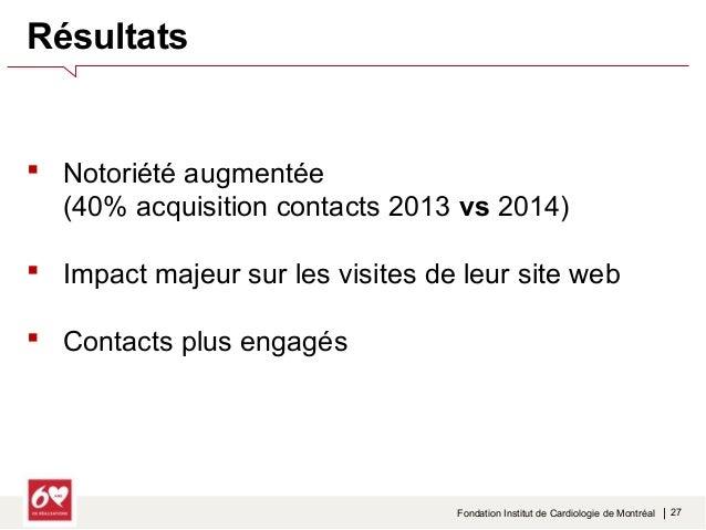 Fondation Institut de Cardiologie de Montréal   29  Intégration  Meilleurs profils Hausse des dons