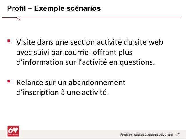 Fondation Institut de Cardiologie de Montréal   34  Les clés du succès   Approche graduelle   Bien connaître ses défis  ...
