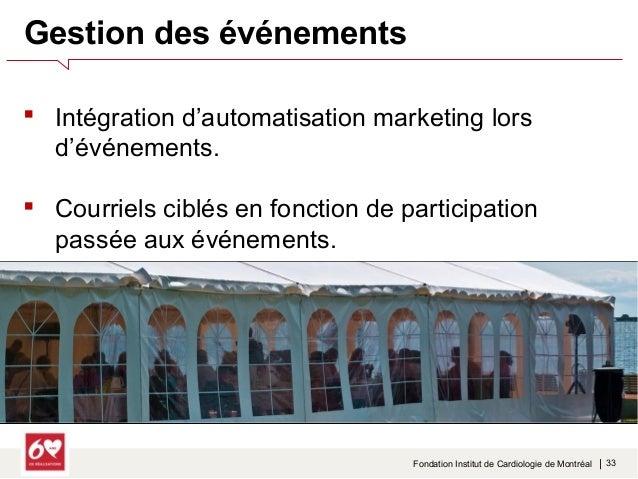 Fondation Institut de Cardiologie de Montréal    MERCI!  35