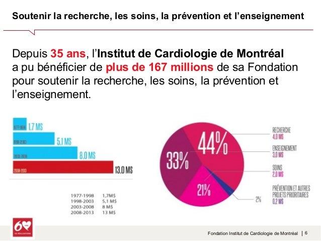 La Fondation aide à faire battre les coeurs  Fondation Institut de Cardiologie de Montréal   7