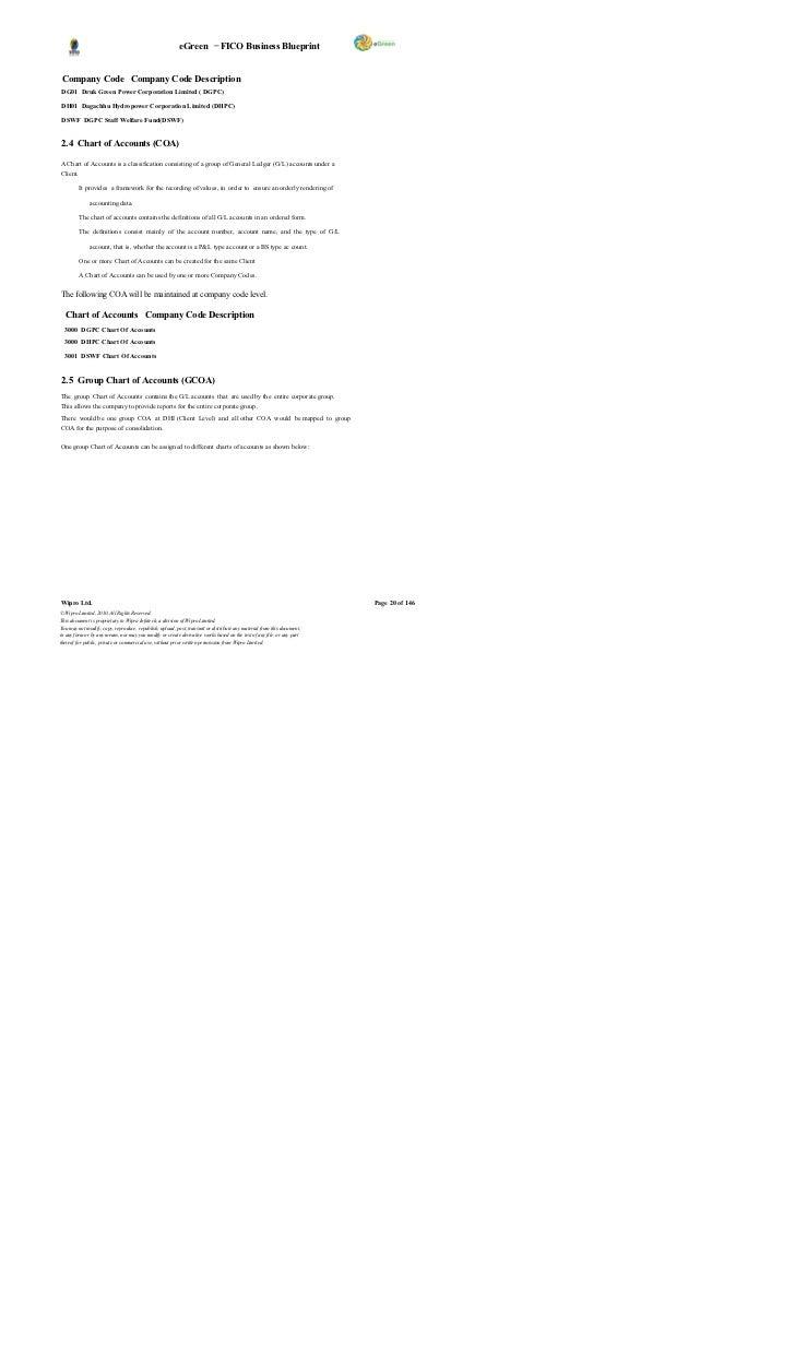 Fico bbp final 20 egreen fico business blueprint malvernweather Choice Image