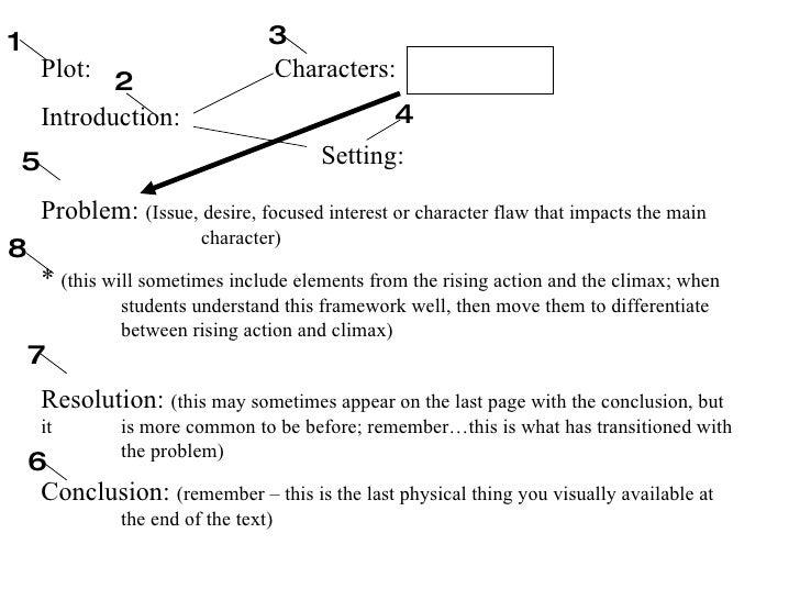 Teaching For Understanding In Fiction