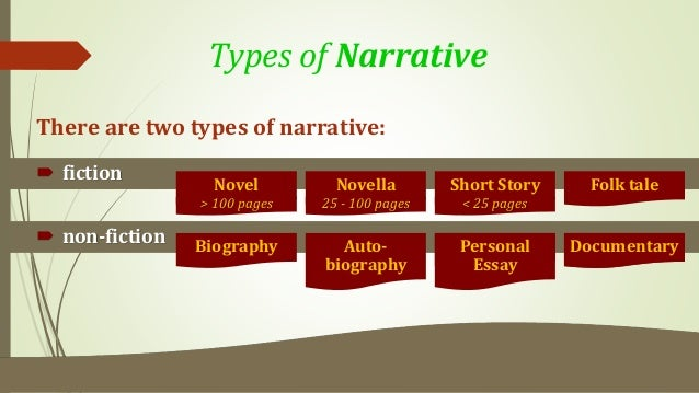 types of nonfiction writing The six types of nonfiction discussed in this lesson are autobiographies, biographies, memoirs, articles, essays, and personal accounts.
