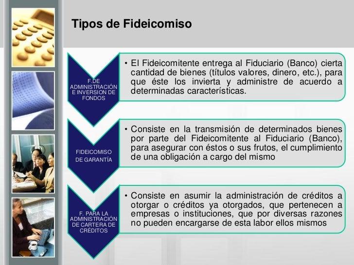Fideicomiso honduras for Tipos de viveros pdf