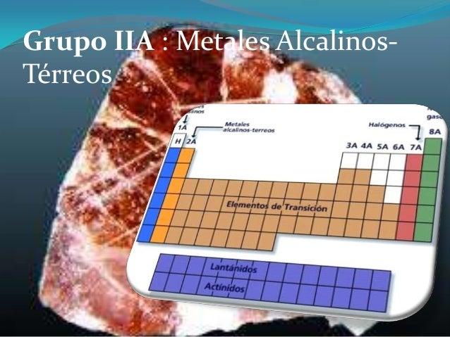 Grupo iia de la tabla peridica de los elementos metales alcalinos t grupo iia metales alcalinos trreos urtaz Choice Image