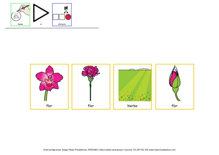 Autor pictogramas: Sergio Palao Procedencia: ARASAAC (http://catedu.es/arasaac/) Licencia: CC (BY-NC-SA) www.lasonrisadear...