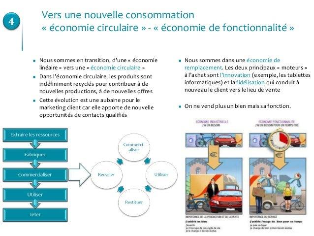 10Vers une nouvelle consommation« économie circulaire » - « économie de fonctionnalité » Nous sommes en transition, d'une...