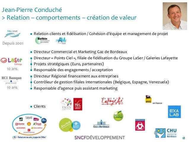 18Jean-Pierre Conduché> Relation – comportements – création de valeur Relation clients et fidélisation / Cohésion d'équip...