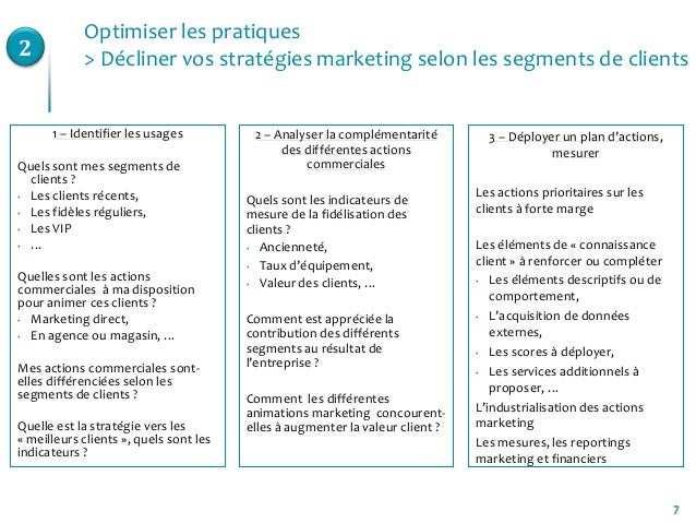 7Optimiser les pratiques> Décliner vos stratégies marketing selon les segments de clients1 – Identifier les usagesQuels so...