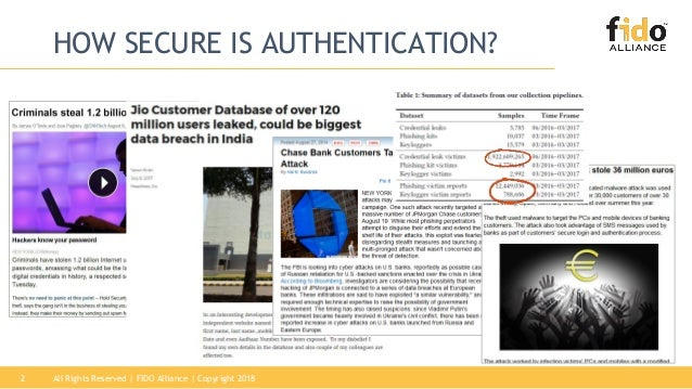 FIDO Authentication Technical Overview
