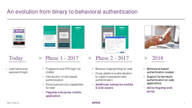 FIDO Based Consumer Authentication