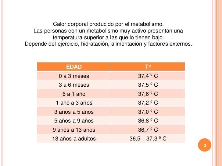 Calor corporal producido por el metabolismo.   Las personas con un metabolismo muy activo presentan una          temperatu...