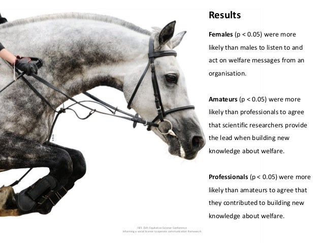 ISES 15th Equitation Science Conference Informing a social licence to operate communication framework Females (p < 0.05) w...