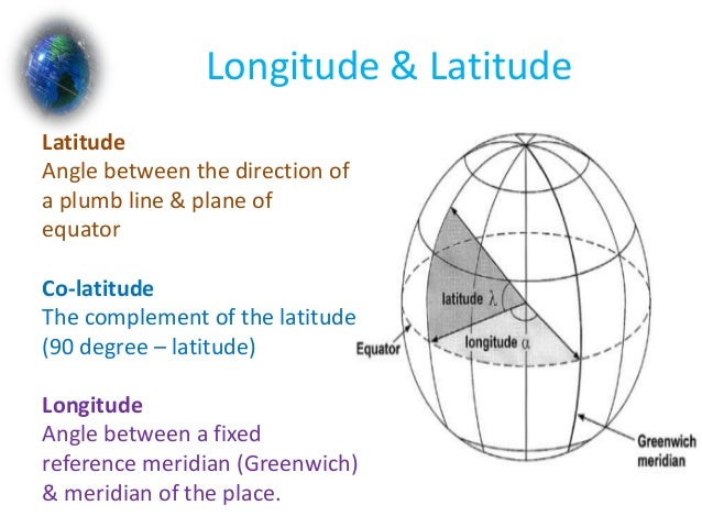 Field Astronomy Astronomical Terms Coordinate System - Altitude longitude