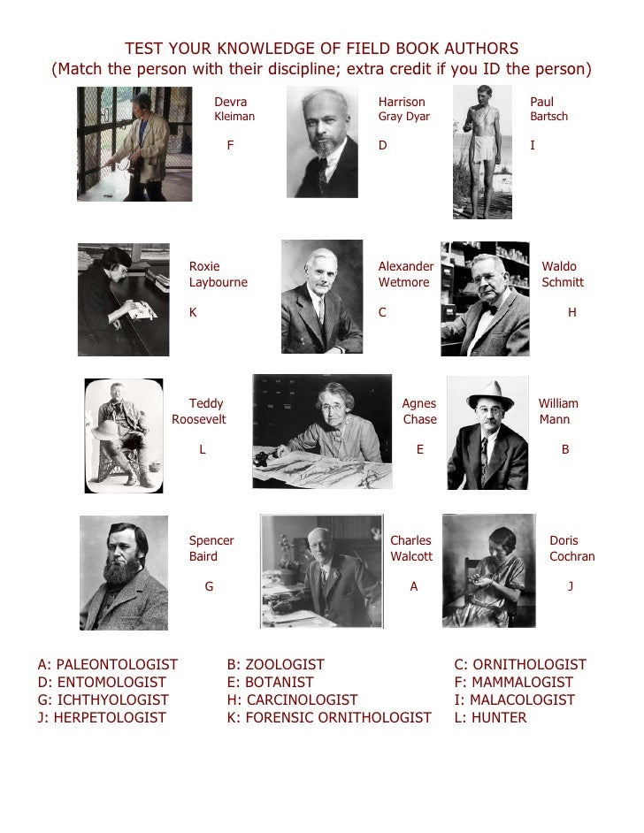 TEST YOUR KNOWLEDGE OF FIELD BOOK AUTHORS (Match the person with their discipline; extra credit if you ID the person)     ...