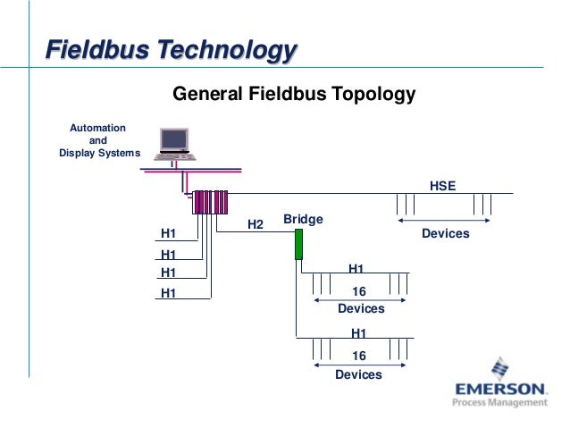 Foundation fieldbus concepts process control technology training.