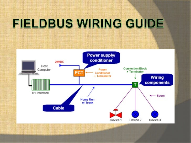 fieldbus wiring guide foundation fieldbus basics at Foundation Fieldbus Wiring Diagram