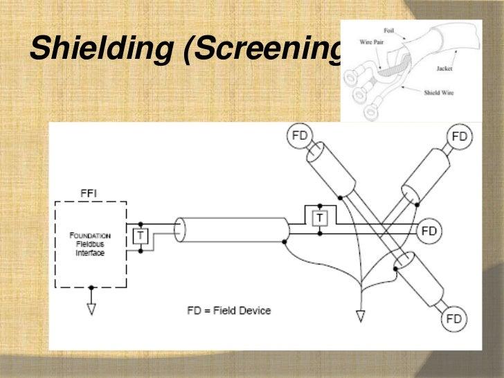 Outstanding Fieldbus Wiring Guide Wiring 101 Ariotwise Assnl