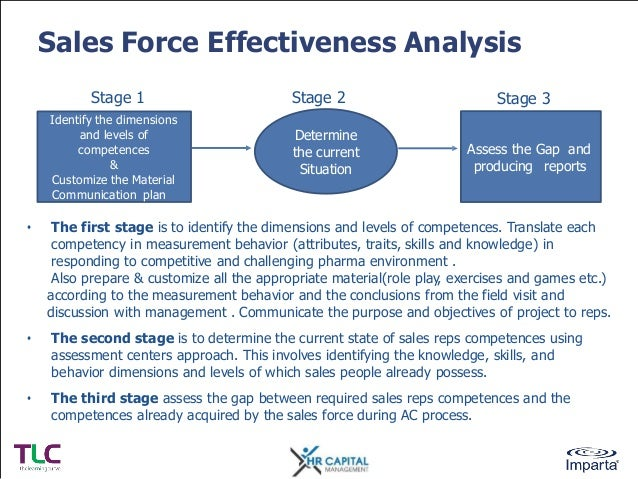sales-force-effectiveness-analysis-6-638.jpg?cb=1393468056