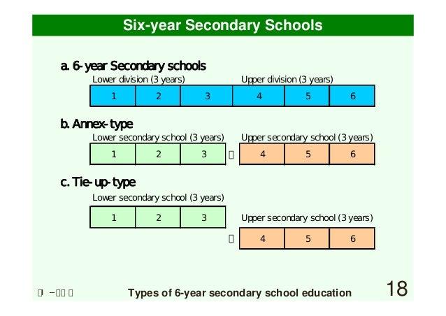 secondary schools 19