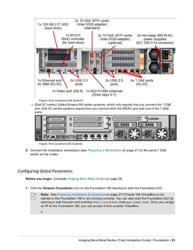 Dell Ipmi Manual