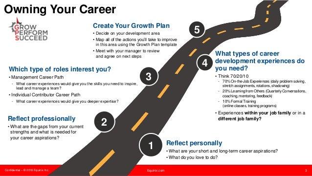 Equinix Hong Kong FE Program - Career roadmap template