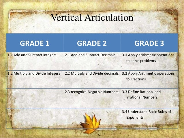 what is vertical articulation in education